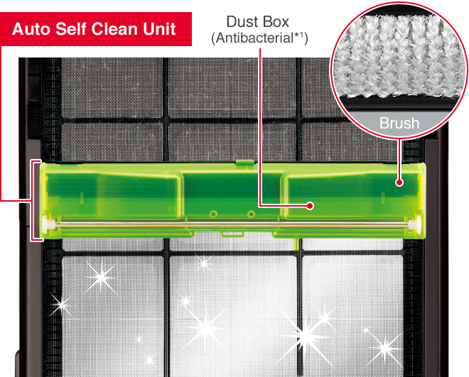 Auto Self Clean Unit,Dust Box (Antibacterial*1),Brush
