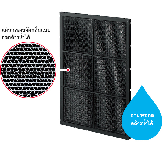 Washable Deodorizing Filter, Can be Washed with Water