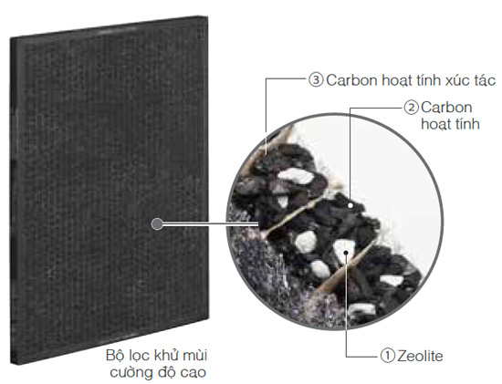 Catalytic Activated Carbon, Activated Carbon, Zeolite, Heavy-Duty Deodorizing Filter
