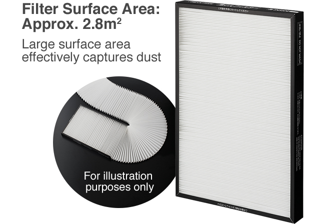 Filter Surface Area: Approx. 2.8㎡, Large surface area effectively captures dust