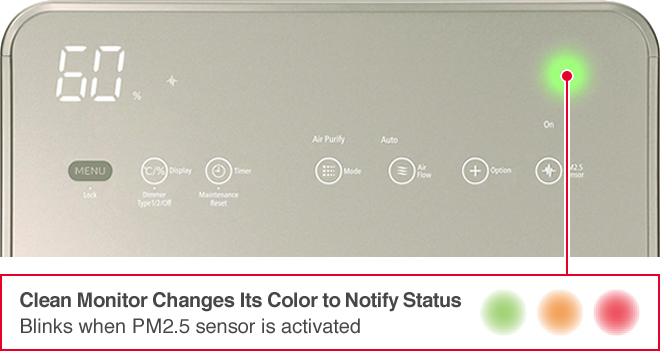 Clean Monitor Changes Its Color to Notify Status