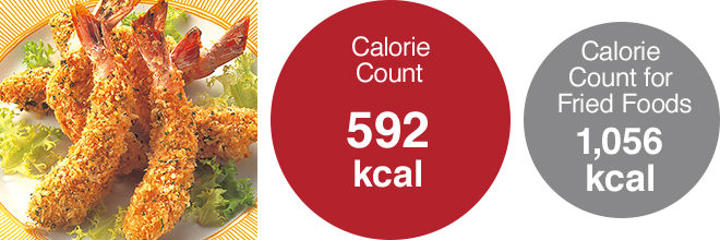 Calorie Count 592kcal, Calorie Count for Fried Foods 1,056kcal