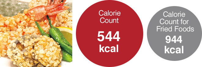 Calorie Count 544kcal, Calorie Count for Fried Foods 944kcal