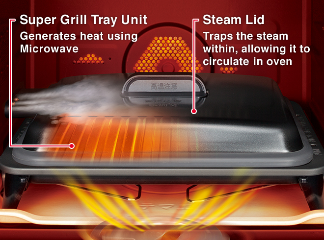 Super Grill Tray Unit Generates heat using Microwave, Steam Lid Traps the steam within, allowing it to irculate in oven