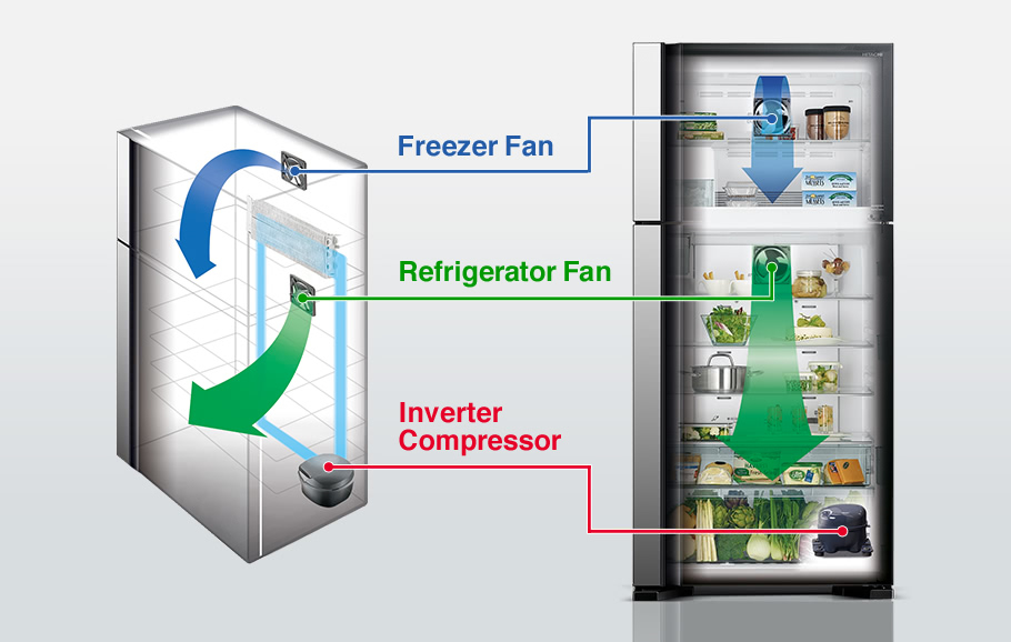 Freezer Fan, Refrigerator Fan, Inverter Compressor