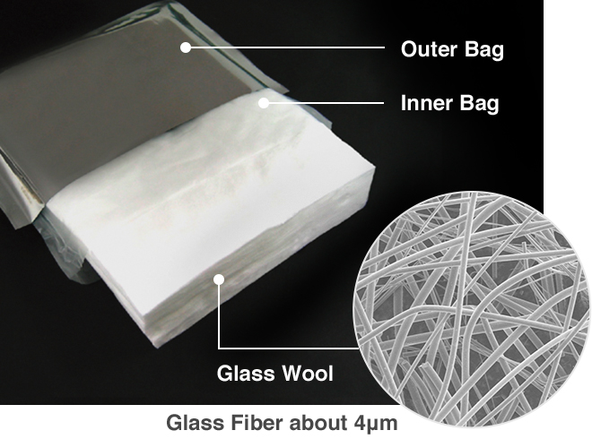 Outer Bag, Inner Bag, Glass Wool, Glass Fiber about 4µm