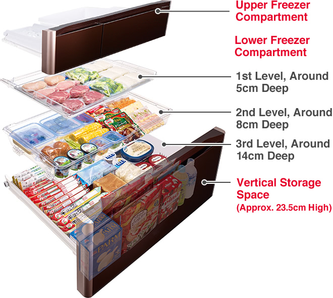 Upper Freezer Compartment, Lower Freezer Compartment, 1st Level, Around 5cm Deep, 2nd Level, Around 8cm Deep, 3rd Level, Around 14cm Deep, Vertical Storage Space (Approx. 23.5cm High)