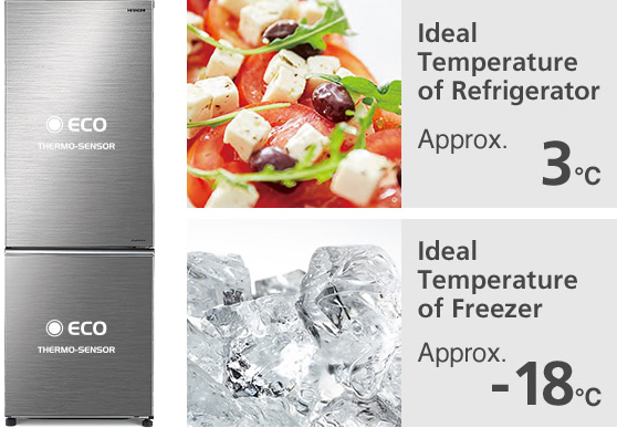 Ideal Temperature of Freezer Approx. -18°C, Ideal Temperature of Refrigerator Approx. 3°C