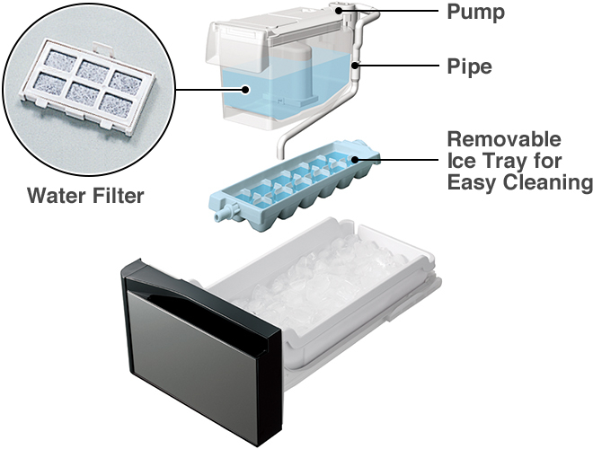 Water Filter, Pump, Pipe, Removable Ice Tray for Easy Cleaning