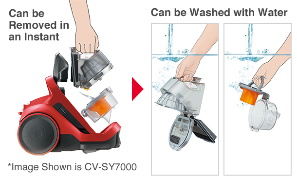 Can be Removed in an Instant, Can be Washed with Water, *Image Shown is CV-SY7000