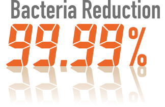 Bacteria Reduction 99.99%